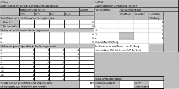 Kreditkarte - (Excel, Office)