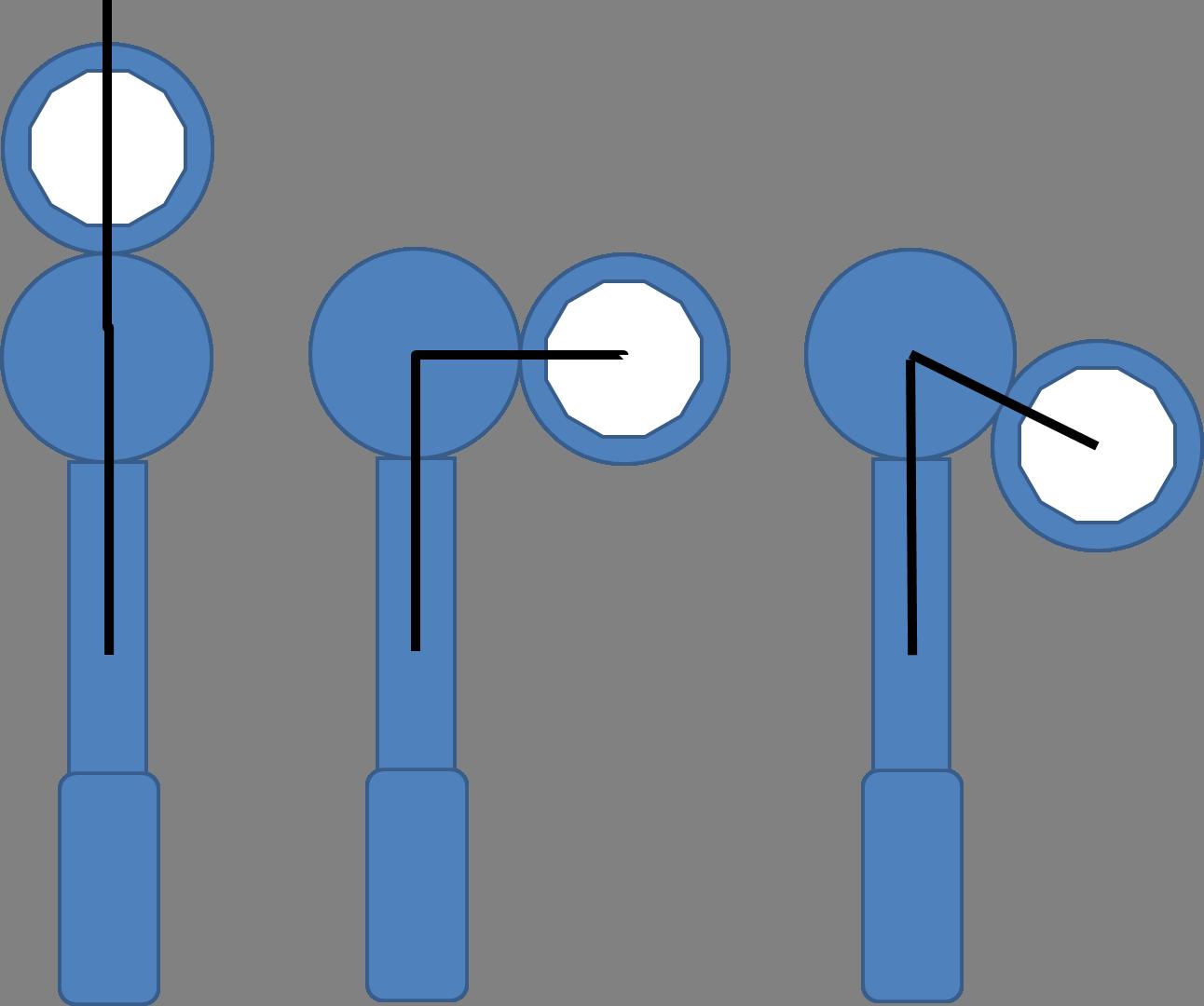 Wie verändert sich das Drehmoment wenn man einen Drehmomentschlüssels vom Drehkopf zur Schraube ...