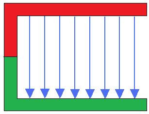 Das Magnet - (Schule, Physik, Magnet)