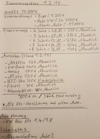Finanzierungs Plan  - (Finanzen, Kredit, Sparkasse)
