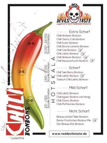 Wie viel Scoville haben die Chili Himbeer Bonbons (zuckerfrei) von Red Devils Taste?