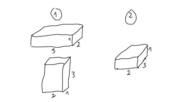 Wie viele möglichkeiten gibt es zu zeichnen?