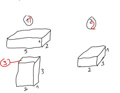Wie viele möglichkeiten Konkret  gibt es zu zeichnen?