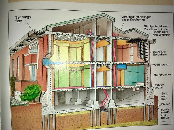 Erdbebensichere Häuser