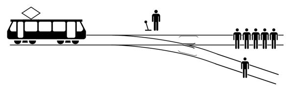 Wie würdet ihr das Trolley Problem lösen?