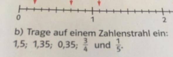 Wie Zahlenstrahl,mit Dezimalzahlen,ablesen?