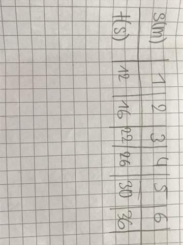 wie zeichne ich ein t-v-Diagramm?
