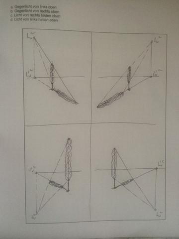 Die verschiedenen Schattenrichtungen - (zeichnen, Geometrie, Schatten)