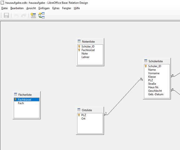 Wieso Funktioniert Meine Base Datenbank Mit Einem Aus 2