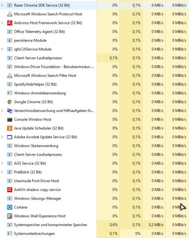 Von 32 Bit Auf 64 Bit Kostenlos Umsteigen