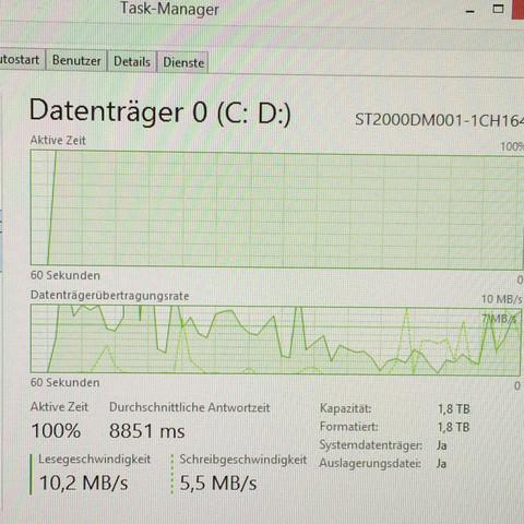 Hier einmal Datenträger im taskmanager  - (PC, laggt, Performance)