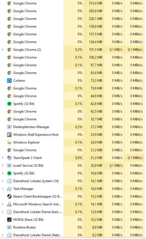 Abc - (Computer, PC, RAM)
