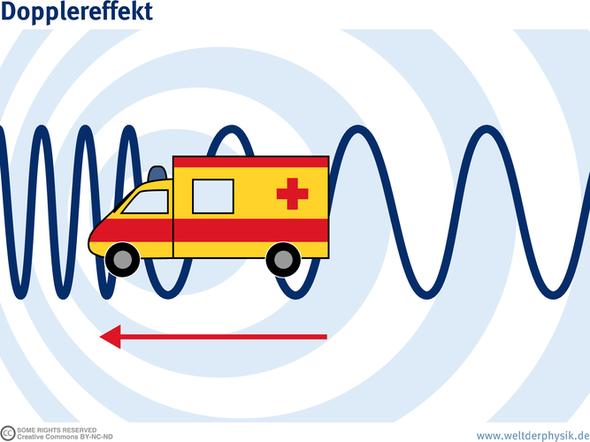 http://www.weltderphysik.de/typo3temp/GB/2011_Dopplereffekt_wdp_2b324a3b96_646c1 - (Physik, Wellen, Schwingungen)