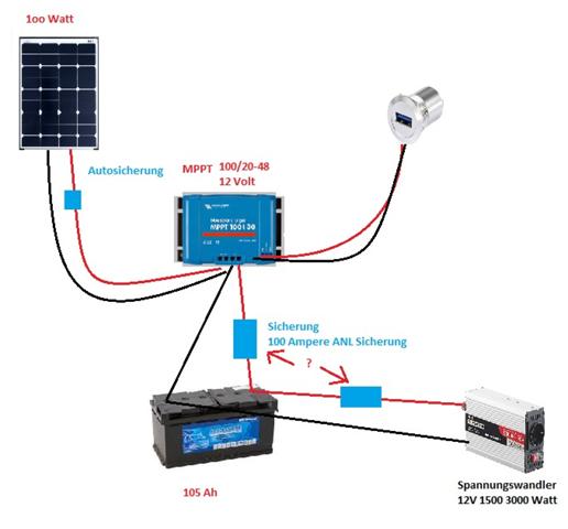 Wieviel Ampere sollte die Schmelzsicherung für meine Solarinsel haben?