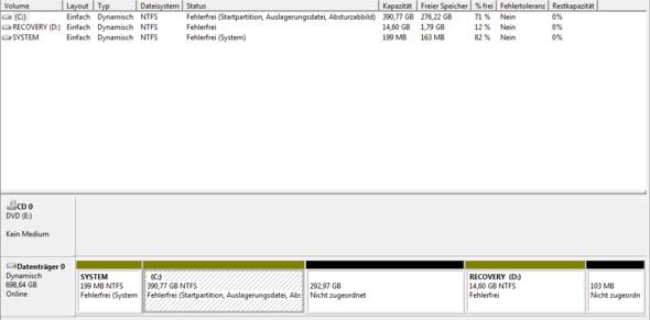 Partitionen - (Fehler, Fehlermeldung, Windows 8)