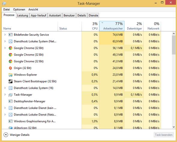 Task-Manager - (Computer, Technik, RAM)