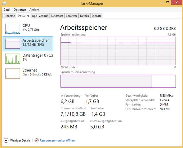 Arbeitsspeicher - (Computer, Technik, RAM)