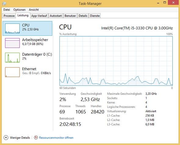 Prozessor - (Computer, Technik, RAM)