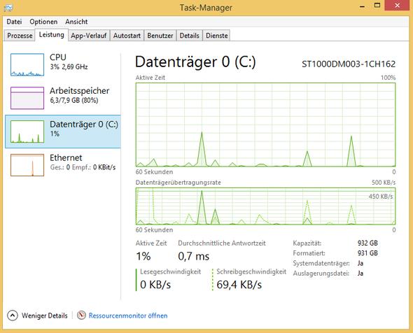 Festplatte - (Computer, Technik, RAM)