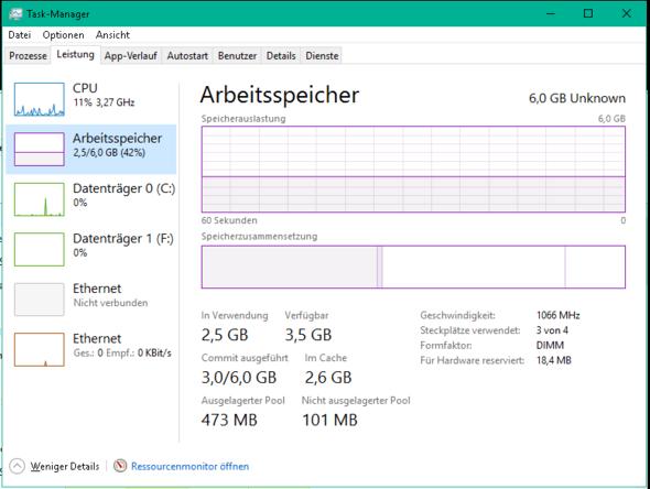 Taskmanager - (Computer, PC, Windows)