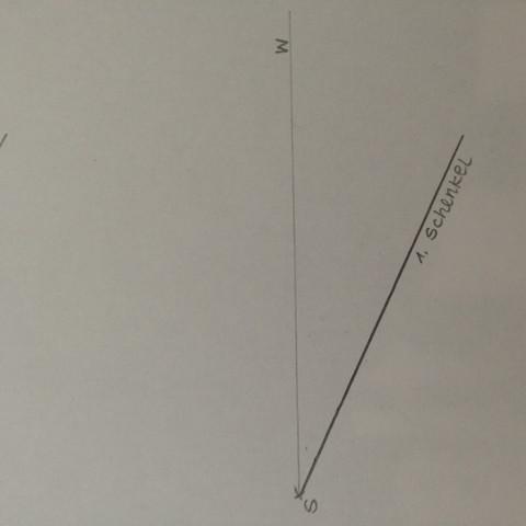 Das ist die Grundlage - (Mathe, Winkelhalbierende)