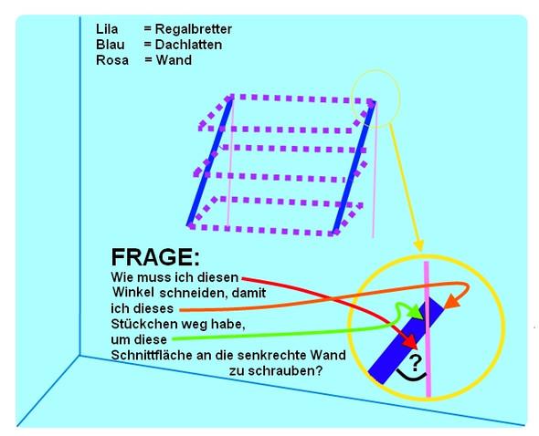 Wie geht diese Winkelberechnung zum Anschrägen einer Dachlatte für ein Küchenregal?