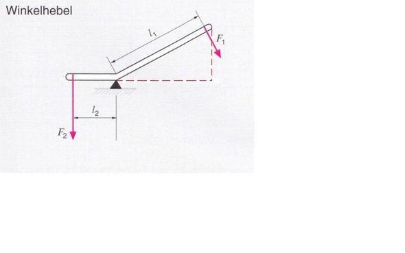 Winkelhebel (Physik, hebel)