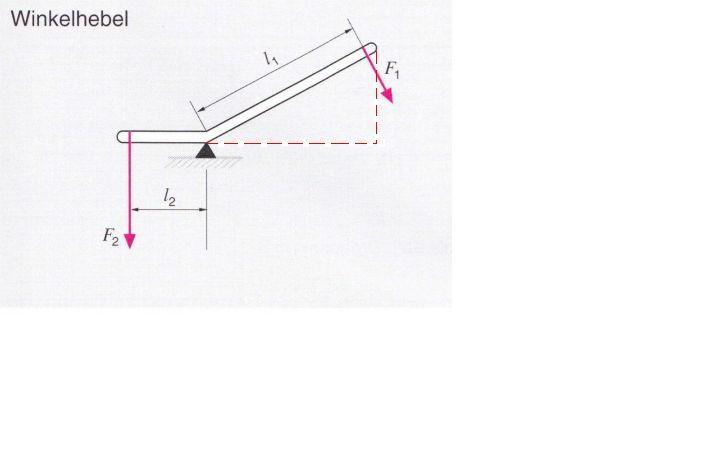 winkelhebel physik hebel. Black Bedroom Furniture Sets. Home Design Ideas