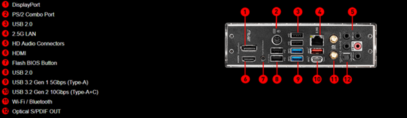 wo AUX Kabel anschließen?