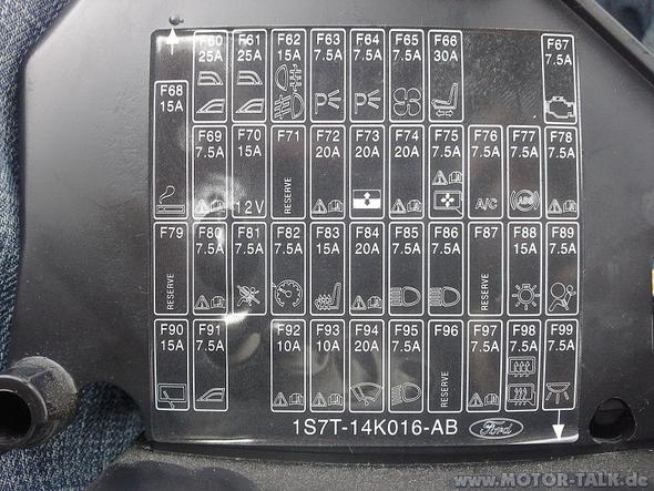 fuse box jeep grand cherokee 2001 wo befindet sich sicherung von zigarettenentz  nder 15a  wo befindet sich sicherung von zigarettenentz  nder 15a