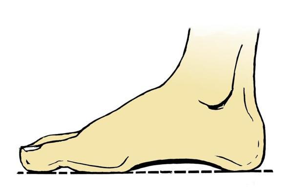 Fuß :D - (Tattoo, Füße)