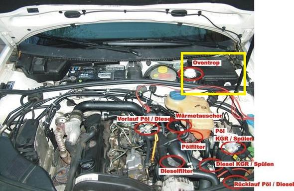 Motorraum - (Auto, KFZ, VW)