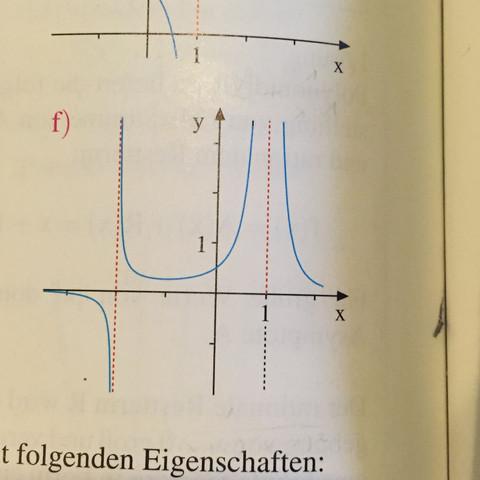 Woher weiß ich diese Funktion?