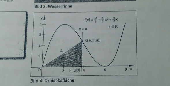 Schaubild zur Nummer 4 - (Mathe, Funktion)