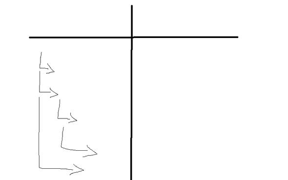 Die Tabelle - (Microsoft, Word, Office)