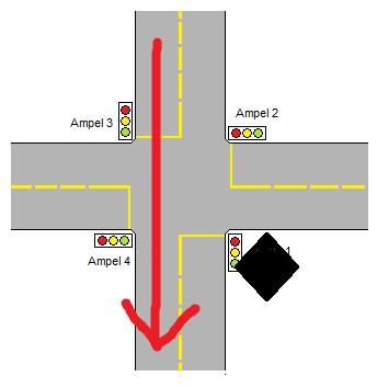 Wurde ich geblitzt? (Kreuzung, rote Ampel, Polyscan) (Blitzer, saeulen)