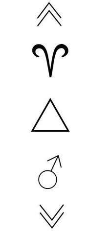 Bedeutung symbole mit Die Bedeutung