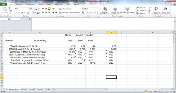 Tabelle  - (Excel, Sverweis, niedrigster wert)