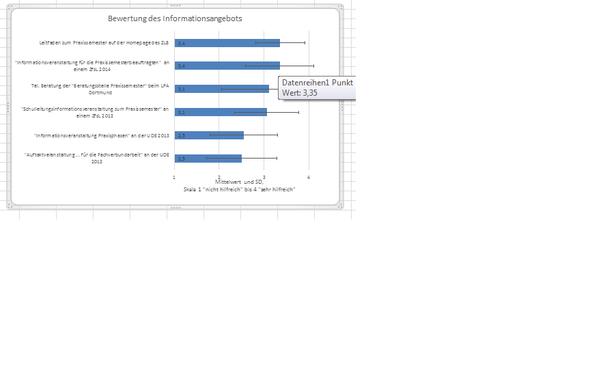 Diagrammvorschau - (Technik, Programm, Excel)
