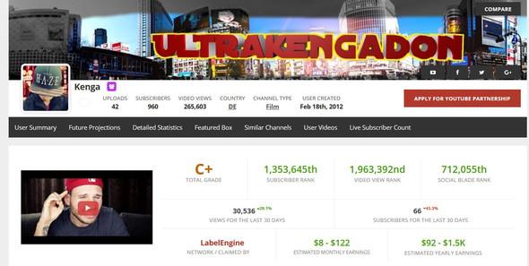 Socialblade - (Youtube, Money)