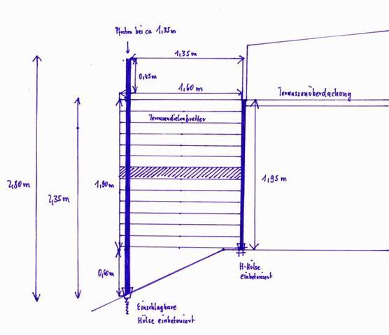 zaun bzw holzwand pfosten wackelt oberhalb statik terrassen berdachung bodenh lse. Black Bedroom Furniture Sets. Home Design Ideas