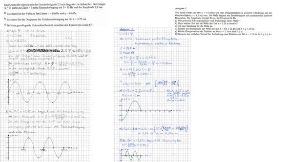 Zeichnen von Wellen (x-y-Diagramme und t-y-Diagramme) - Habe ich es richtig in Erinnerung?