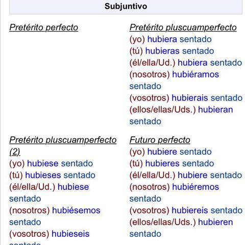 Viertes - (spanisch, zeitformen)