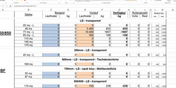 Ansicht  - (Microsoft, Excel, Programmierung)
