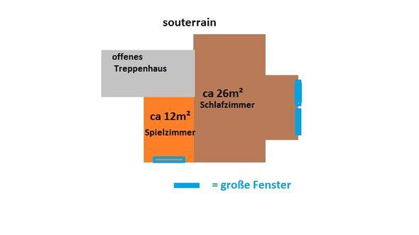 Zimmer im Souterrain richtig heizen und lüften (Luftfeuchtigkeit)