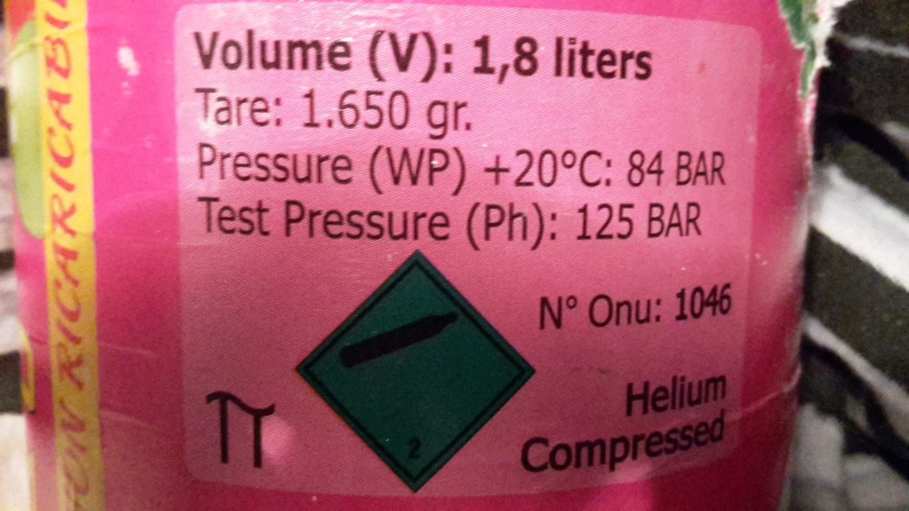 zu viel helium eingeatmet und jetzt giftig einatmen
