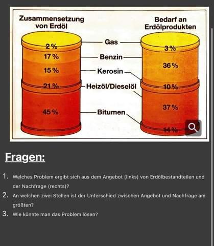 Zusammensetzung von Erdöl?