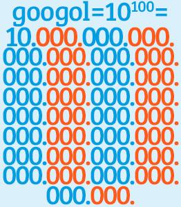 googol - die höchste Zahl der Welt?