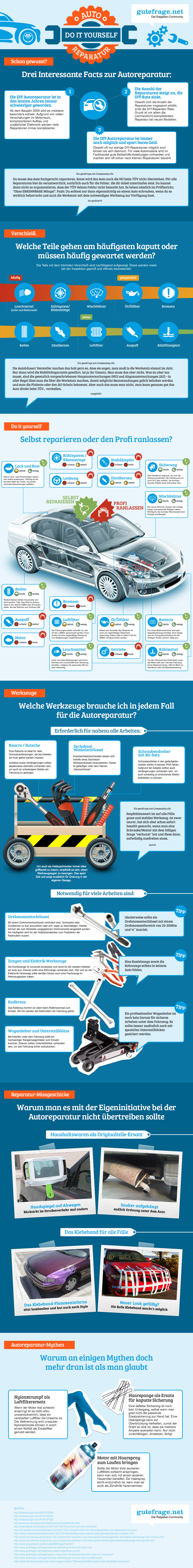 Die Do-It-Yourself-Autoreparatur – wie man das Auto selbst repariert