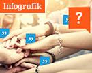 Das fragt sich Deutschland Jahresrückblick gutefrage.net 2014